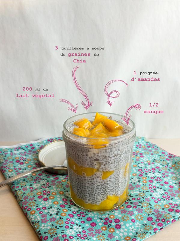 Pudding aux graines de chia2